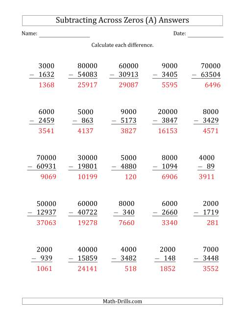 The Subtracting Across Zeros from Multiples of 1000 and 10000 (All) Math Worksheet Page 2