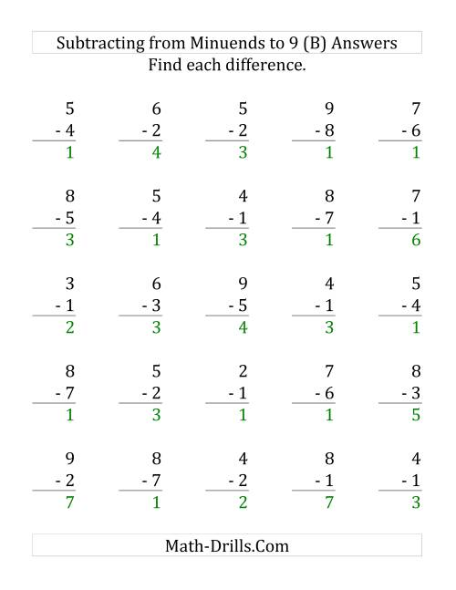 The 25 Subtraction Questions with Minuends up to 9 (B) Math Worksheet Page 2