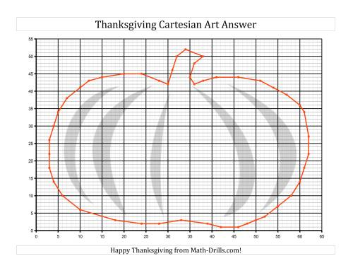 The Cartesian Art Thanksgiving Pumpkin (B) Math Worksheet