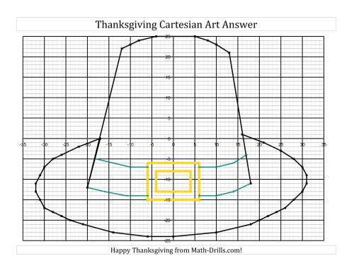The Cartesian Art Thanksgiving Pilgrim Hat (C) Math Worksheet
