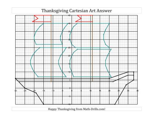 The Cartesian Art Thanksgiving Mayflower (D) Math Worksheet