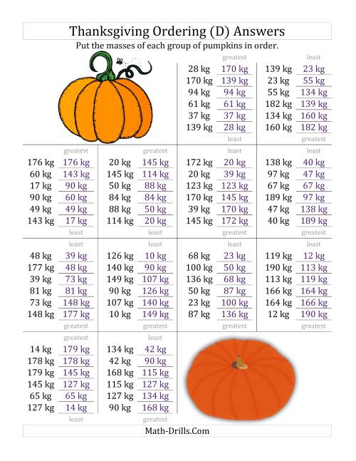 The Ordering Pumpkin Masses in Kilograms (D) Math Worksheet Page 2