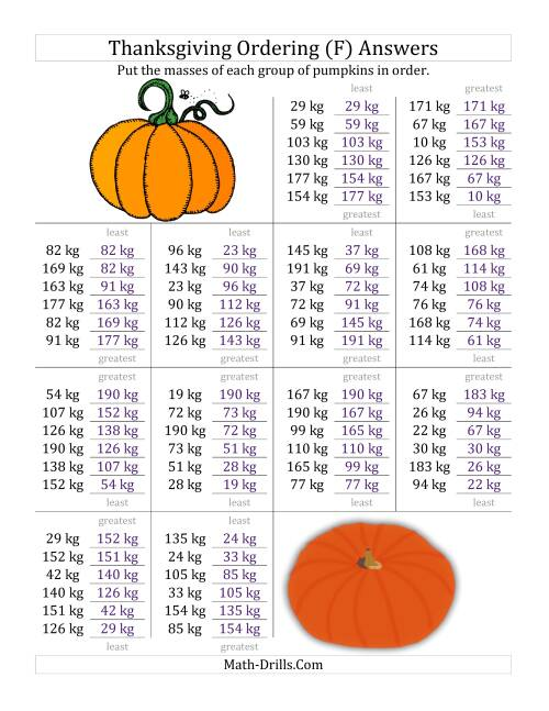 The Ordering Pumpkin Masses in Kilograms (F) Math Worksheet Page 2