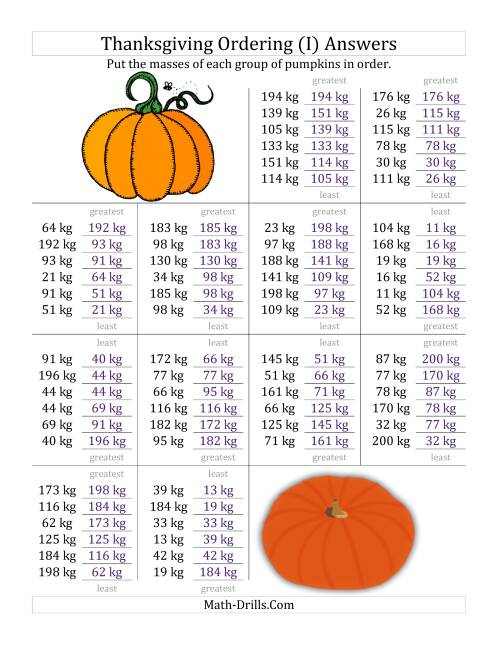 The Ordering Pumpkin Masses in Kilograms (I) Math Worksheet Page 2