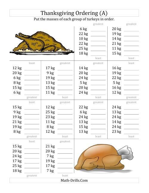 The Ordering Turkey Masses in Kilograms (A) Math Worksheet