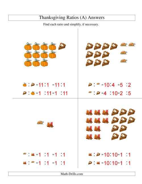 The Thanksgiving Picture Ratios with only Part to Part Ratios (A) Math Worksheet Page 2