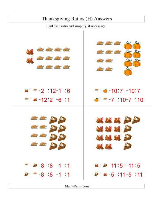 The Thanksgiving Picture Ratios with only Part to Part Ratios (H) Math Worksheet Page 2