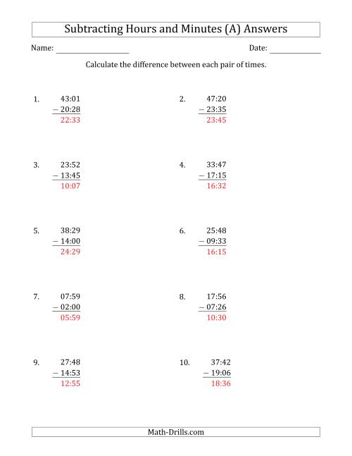 The Subtracting Hours and Minutes (Compact Format) (A) Math Worksheet Page 2