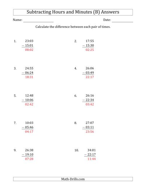 The Subtracting Hours and Minutes (Compact Format) (B) Math Worksheet Page 2