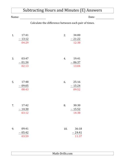 The Subtracting Hours and Minutes (Compact Format) (E) Math Worksheet Page 2