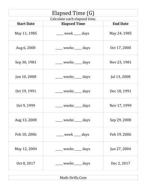The Calculating the Elapsed Time Between Two Dates in Days and Weeks (G) Math Worksheet