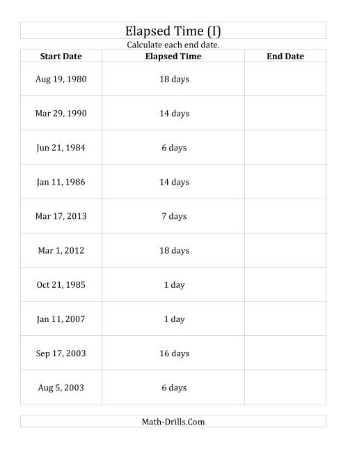 The Calculating the End Date From the Start Date and Elapsed Time in Days (I) Math Worksheet