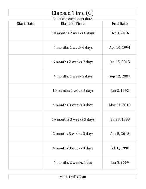 The Calculating the Start Date from an Elapsed Time and an End Date in Days, Weeks and Months (G) Math Worksheet