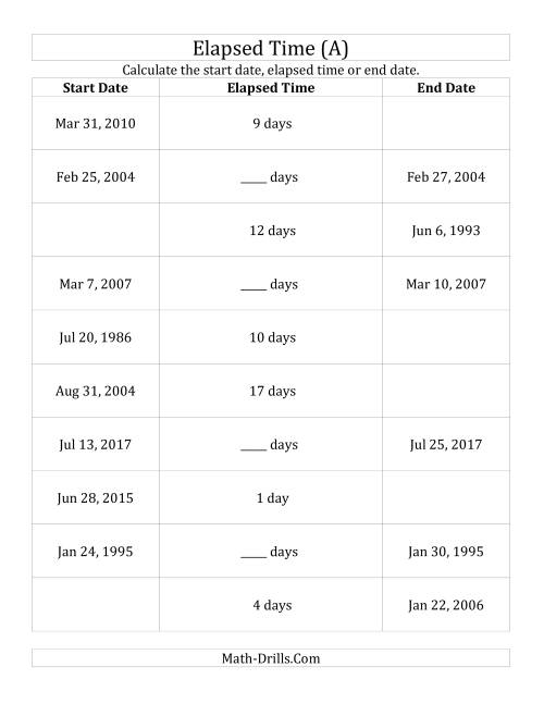 The Calculating Various Start Dates, Elapsed Times and End Dates in Days (A) Math Worksheet