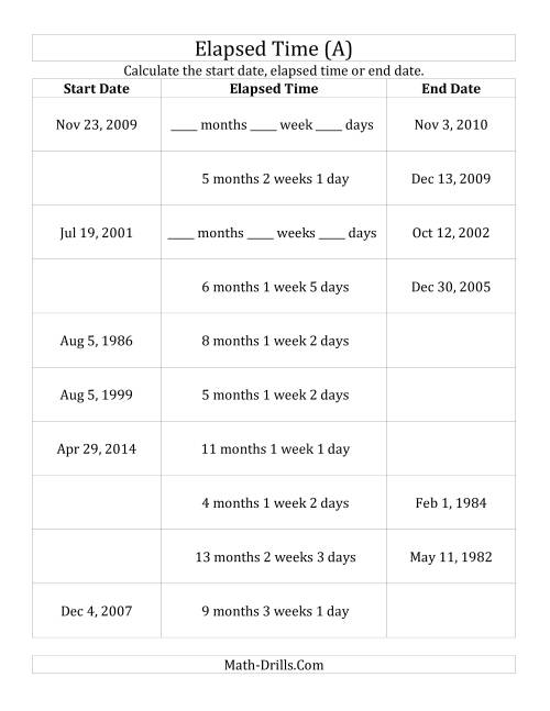 The Calculating Various Start Dates, Elapsed Times and End Dates in Days, Weeks and Months (A) Math Worksheet