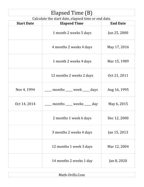 The Calculating Various Start Dates, Elapsed Times and End Dates in Days, Weeks and Months (B) Math Worksheet
