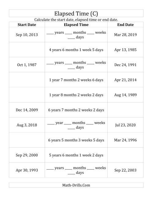 The Calculating Various Start Dates, Elapsed Times and End Dates in Days, Weeks, Months and Years (C) Math Worksheet