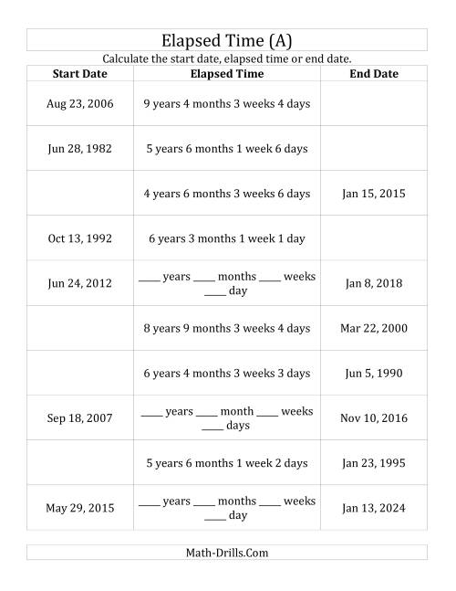 The Calculating Various Start Dates, Elapsed Times and End Dates in Days, Weeks, Months and Years (All) Math Worksheet