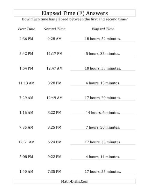 The Elapsed Time up to 24 Hours in 1 Minute Intervals (F) Math Worksheet Page 2
