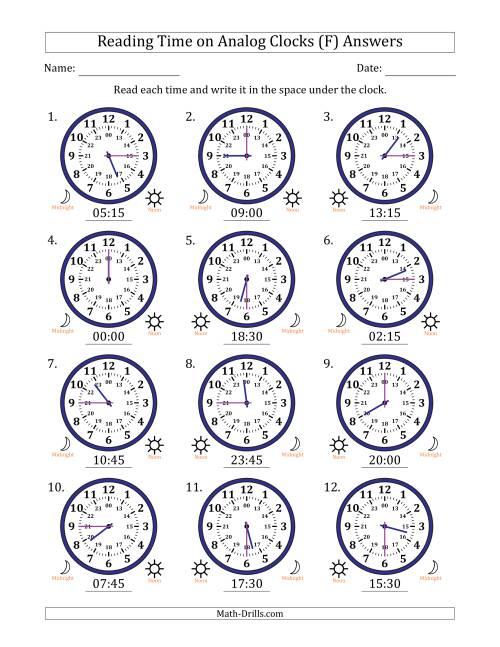The Reading Time on 24 Hour Analog Clocks in Quarter Hour Intervals (F) Math Worksheet Page 2