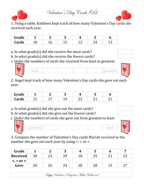 The Valentine's Day Cards Comparing and Ordering (D) Math Worksheet