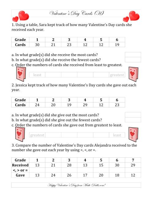 The Valentine's Day Cards Comparing and Ordering (H) Math Worksheet