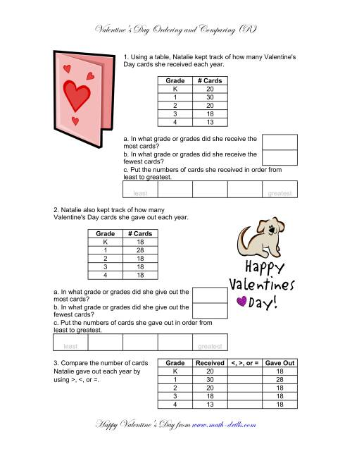 The Comparing and Ordering Numbers (R) Math Worksheet