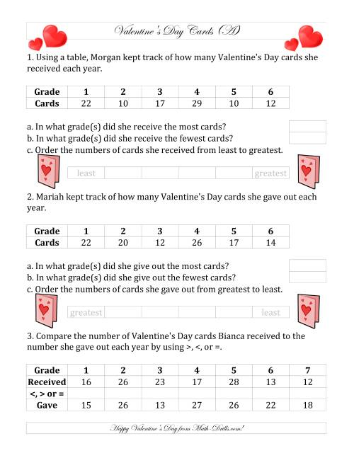 The Valentine's Day Cards Comparing and Ordering (All) Math Worksheet