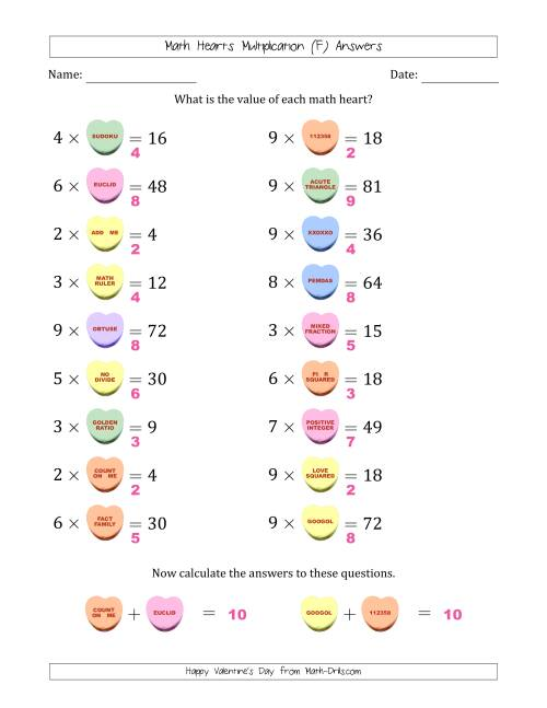 The Math Hearts 1-Digit by 1-Digit Multiplication with a Missing Factor (F) Math Worksheet Page 2