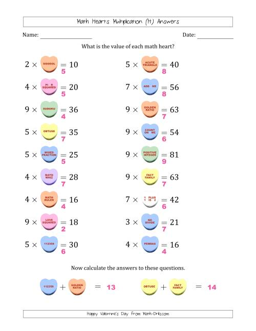 The Math Hearts 1-Digit by 1-Digit Multiplication with a Missing Factor (H) Math Worksheet Page 2