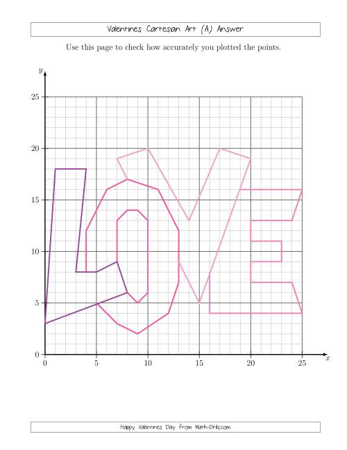 Worksheets Grid Art Worksheets valentines cartesian art love